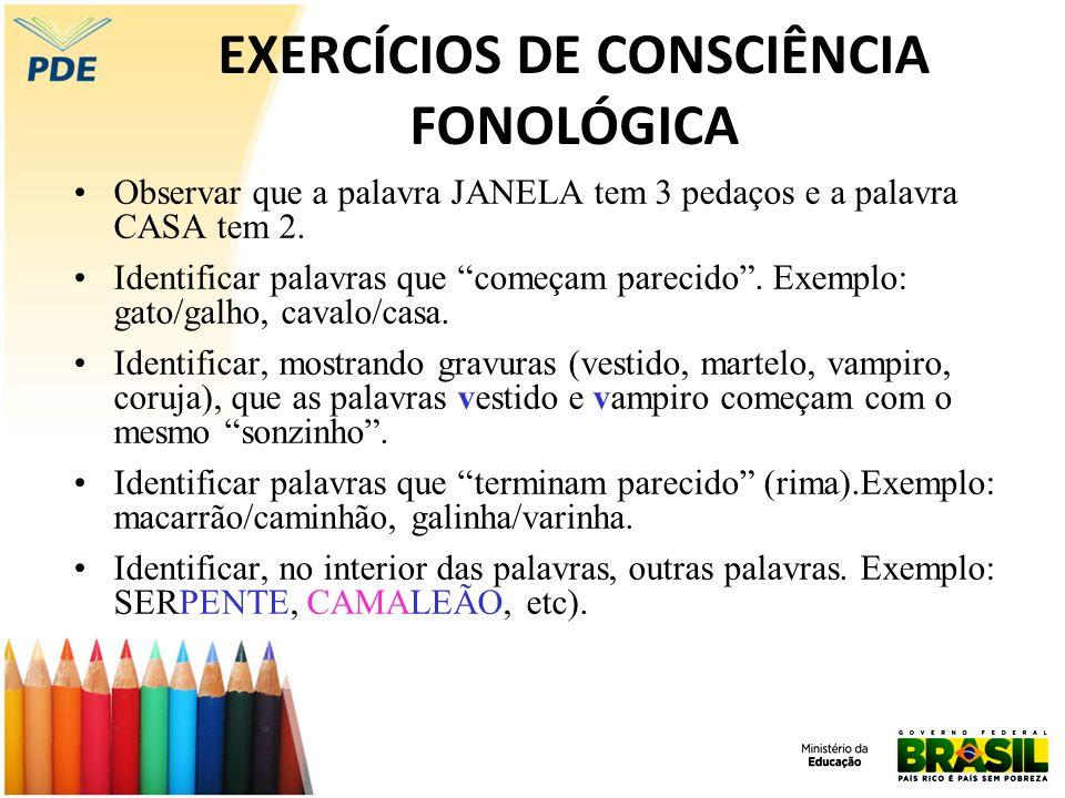 EXERCÍCIOS DE CONSCIÊNCIA FONOLÓGICA Observar que a palavra JANELA tem 3 pedaços e a palavra CASA tem 2. Identificar palavras que começam parecido. Ex
