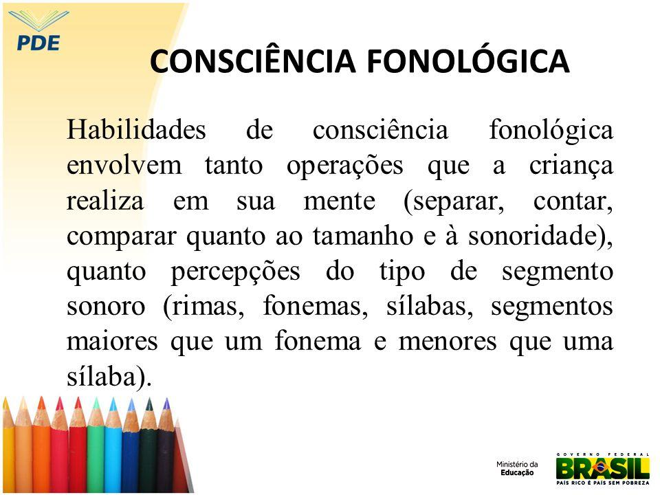 CONSCIÊNCIA FONOLÓGICA Habilidades de consciência fonológica envolvem tanto operações que a criança realiza em sua mente (separar, contar, comparar qu