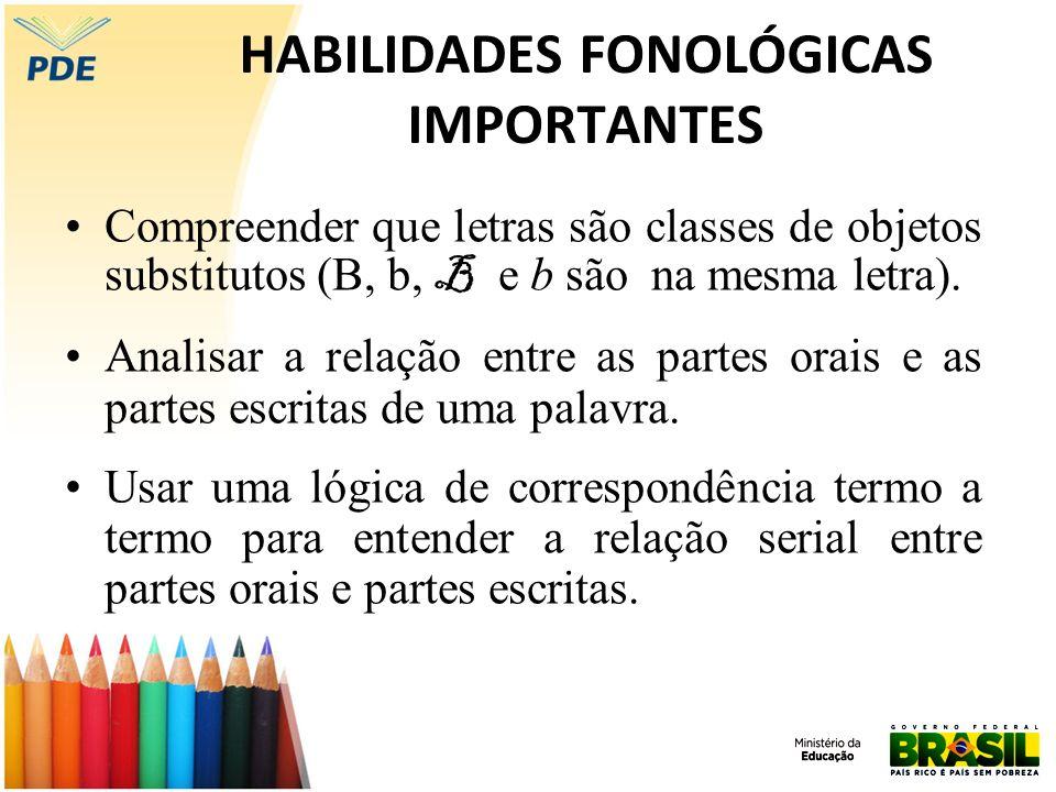 HABILIDADES FONOLÓGICAS IMPORTANTES Compreender que letras são classes de objetos substitutos (B, b, B e b são na mesma letra). Analisar a relação ent