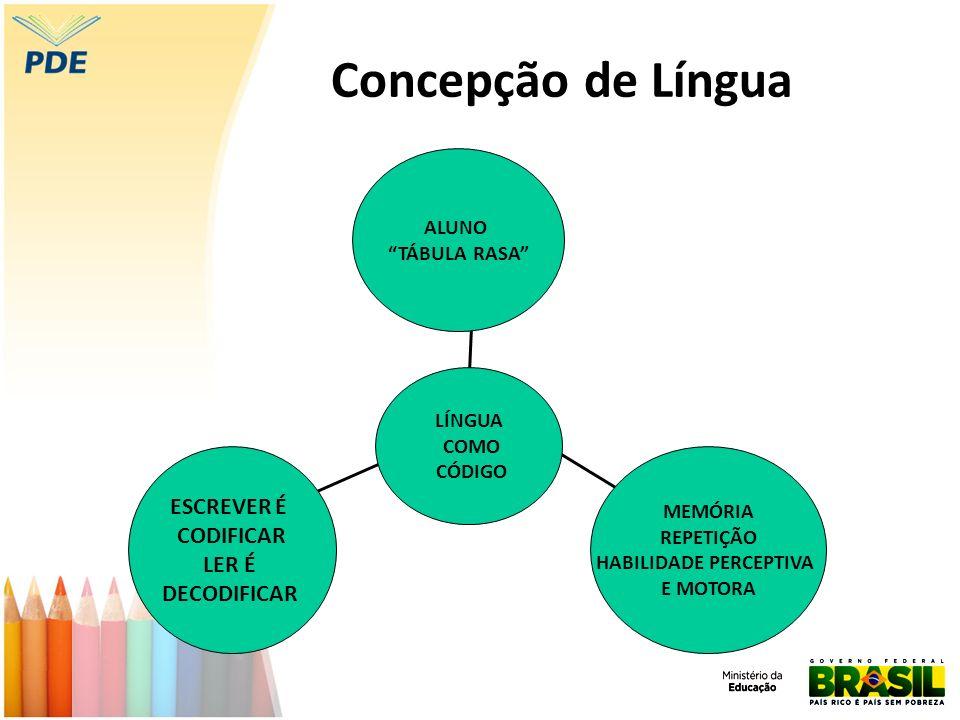 EXERCÍCIOS DE CONSCIÊNCIA FONOLÓGICA Observar que a palavra JANELA tem 3 pedaços e a palavra CASA tem 2.