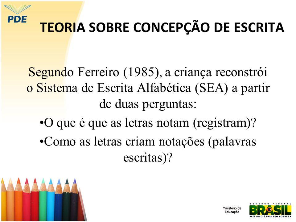 TEORIA SOBRE CONCEPÇÃO DE ESCRITA Segundo Ferreiro (1985), a criança reconstrói o Sistema de Escrita Alfabética (SEA) a partir de duas perguntas: O qu