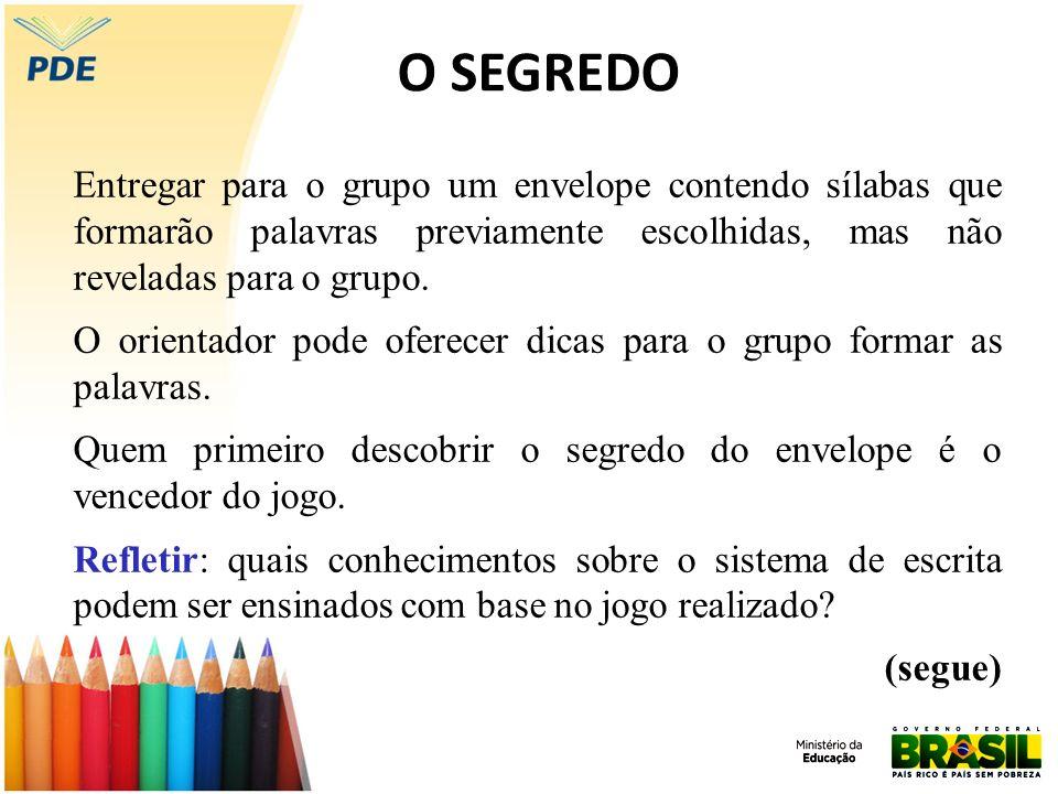 Relacionar: o jogo com o eixo, os direitos de aprendizagem e o ano de escolaridade a serem desenvolvidos preenchendo o quadro abaixo: O SEGREDO Nome do JogoEixoDireitos de AprendizagemAnos 1º2º3º (segue)