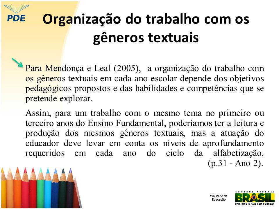 Organização do trabalho com os gêneros textuais Para Mendonça e Leal (2005), a organização do trabalho com os gêneros textuais em cada ano escolar dep