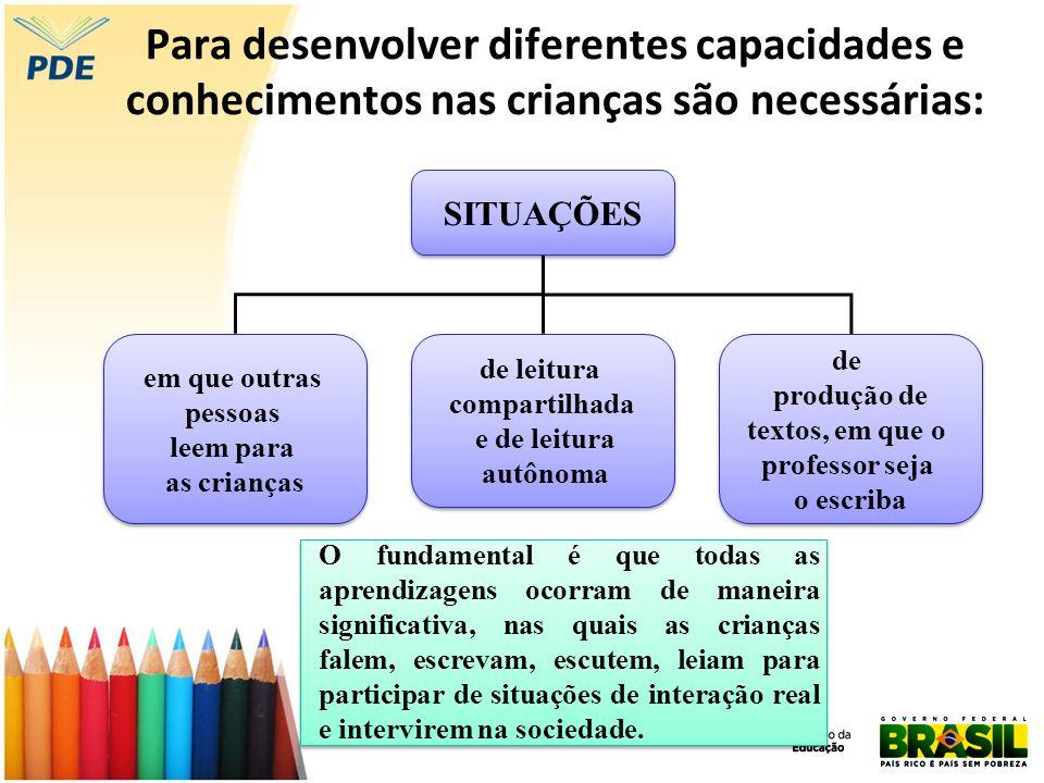 Para desenvolver diferentes capacidades e conhecimentos nas crianças são necessárias: SITUAÇÕES em que outras pessoas leem para as crianças em que out