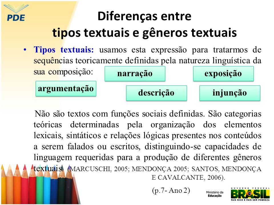 Diferenças entre tipos textuais e gêneros textuais Tipos textuais: usamos esta expressão para tratarmos de sequências teoricamente definidas pela natu