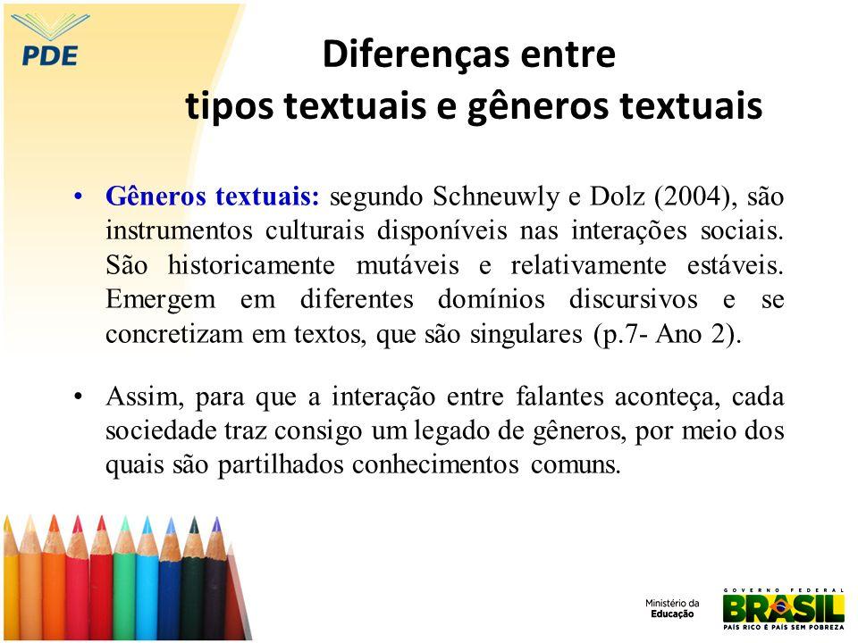 Diferenças entre tipos textuais e gêneros textuais Gêneros textuais: segundo Schneuwly e Dolz (2004), são instrumentos culturais disponíveis nas inter