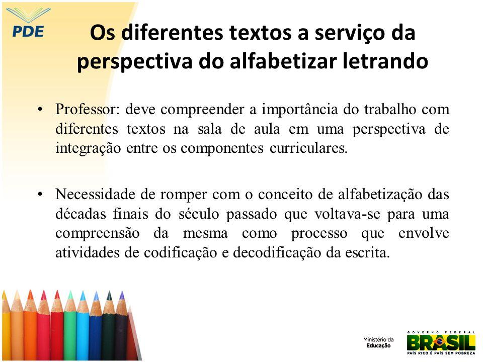 Os diferentes textos a serviço da perspectiva do alfabetizar letrando Professor: deve compreender a importância do trabalho com diferentes textos na s