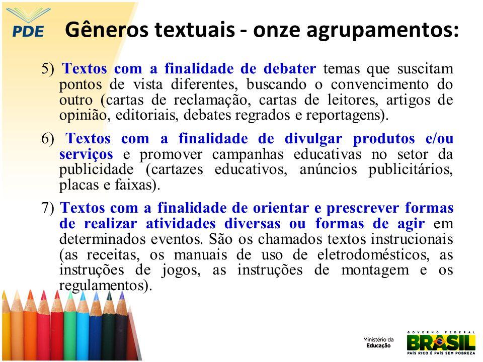 Gêneros textuais - onze agrupamentos: 5) Textos com a finalidade de debater temas que suscitam pontos de vista diferentes, buscando o convencimento do