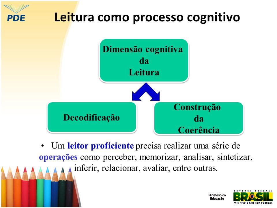 Leitura como processo cognitivo Um leitor proficiente precisa realizar uma série de operações como perceber, memorizar, analisar, sintetizar, inferir,