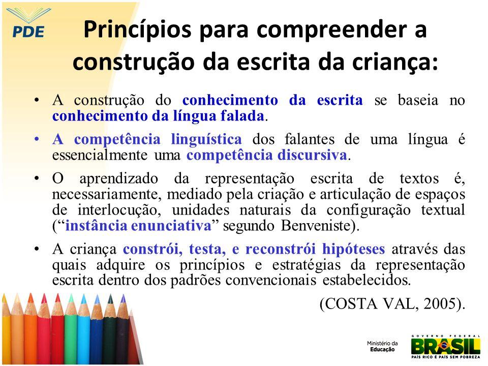 Princípios para compreender a construção da escrita da criança: A construção do conhecimento da escrita se baseia no conhecimento da língua falada. A