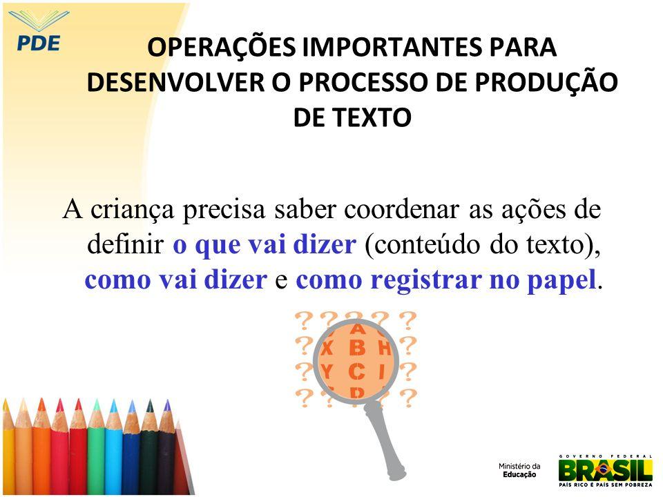 OPERAÇÕES IMPORTANTES PARA DESENVOLVER O PROCESSO DE PRODUÇÃO DE TEXTO A criança precisa saber coordenar as ações de definir o que vai dizer (conteúdo