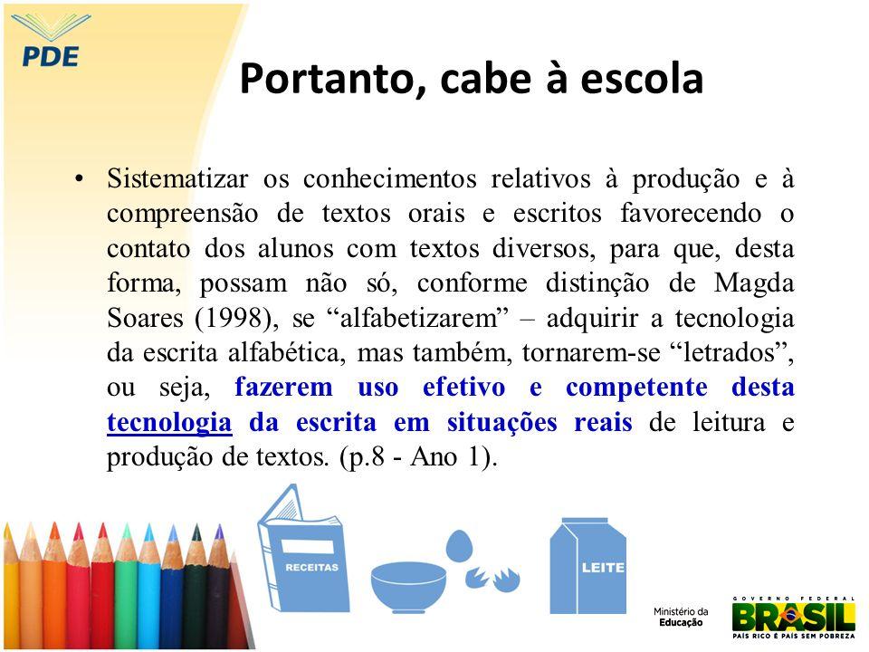 Sobre o processo de produção de texto A palavra texto tem a mesma origem que a palavra tecido.