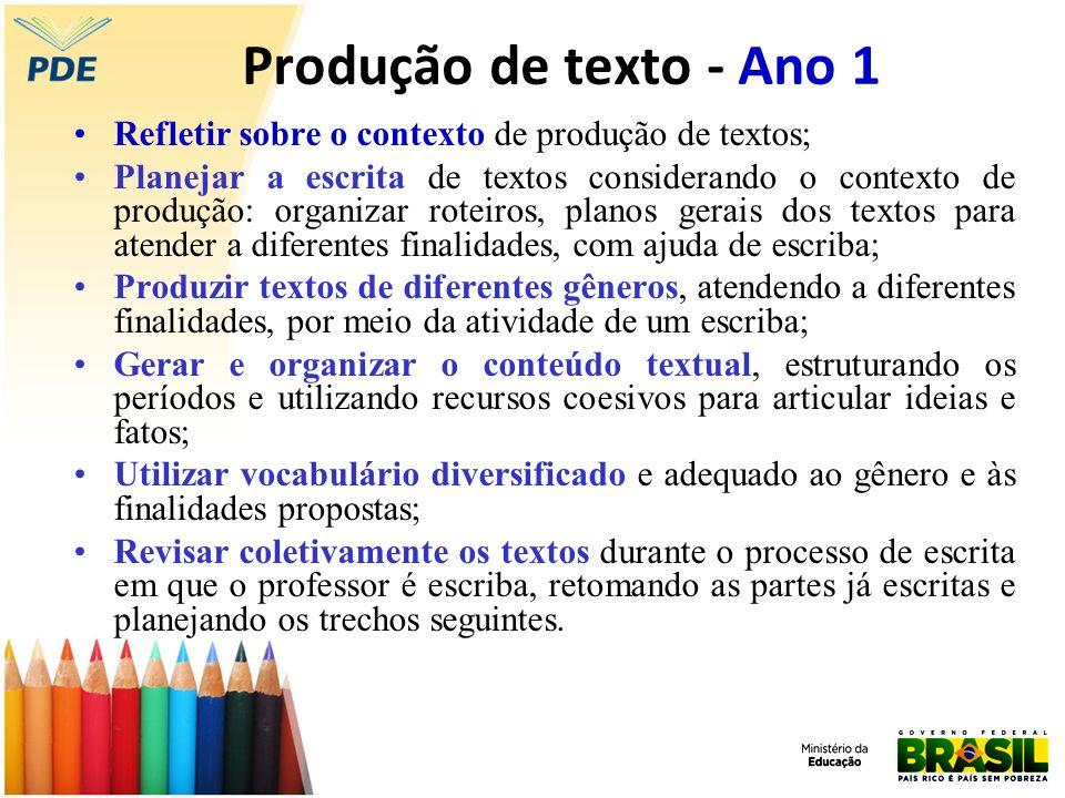 Produção de texto - Ano 1 Refletir sobre o contexto de produção de textos; Planejar a escrita de textos considerando o contexto de produção: organizar