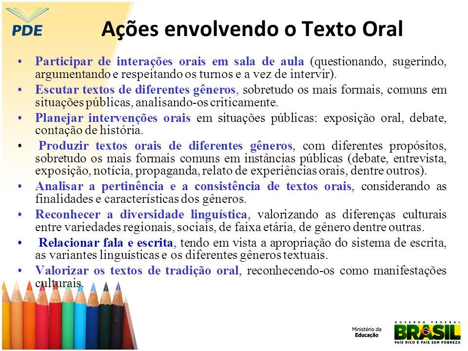 Ações envolvendo o Texto Oral Participar de interações orais em sala de aula (questionando, sugerindo, argumentando e respeitando os turnos e a vez de