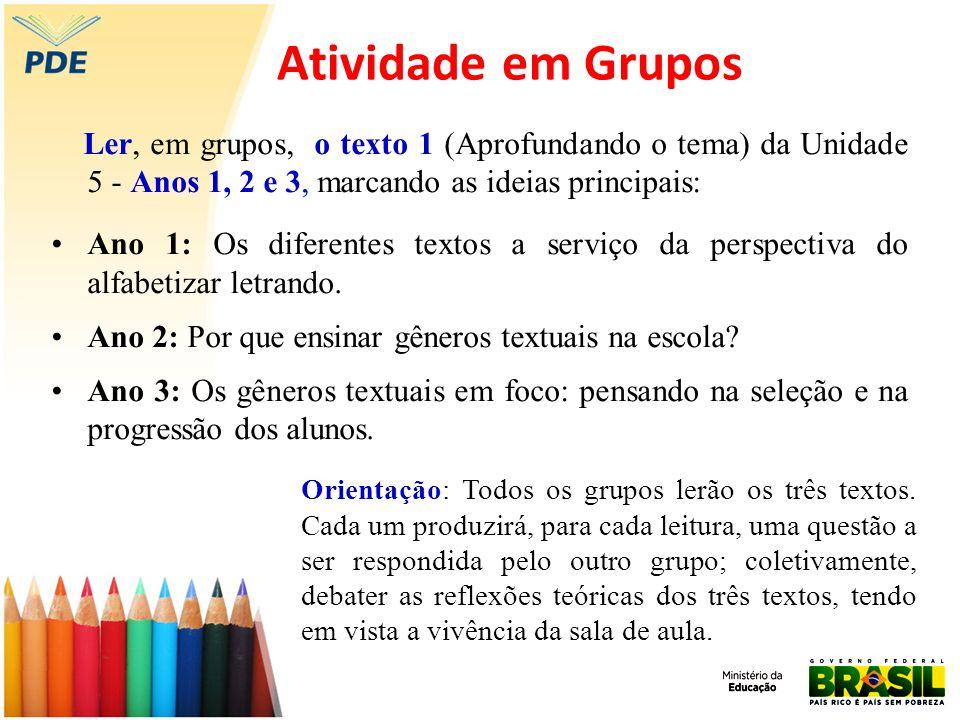 Atividade em Grupos Ler, em grupos, o texto 1 (Aprofundando o tema) da Unidade 5 - Anos 1, 2 e 3, marcando as ideias principais: Ano 1: Os diferentes