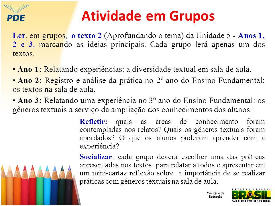 Ler, em grupos, o texto 2 (Aprofundando o tema) da Unidade 5 - Anos 1, 2 e 3, marcando as ideias principais. Cada grupo lerá apenas um dos textos. Ano
