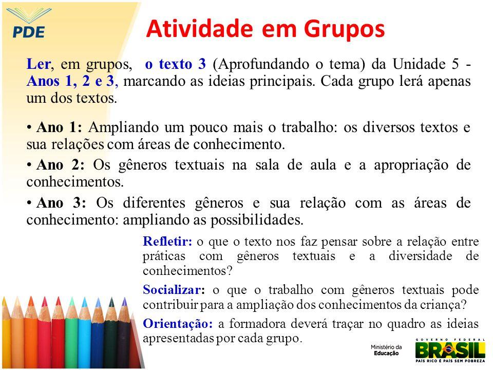 Ler, em grupos, o texto 3 (Aprofundando o tema) da Unidade 5 - Anos 1, 2 e 3, marcando as ideias principais. Cada grupo lerá apenas um dos textos. Ano
