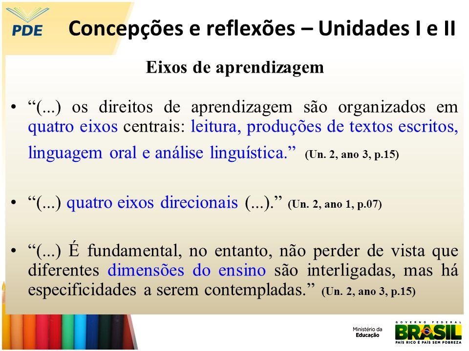 Sobre cada eixo : Leitura – enfatiza dimensão sociodiscursiva; desenvolvimento de estratégias de leitura; o domínio dos conhecimentos linguísticos.