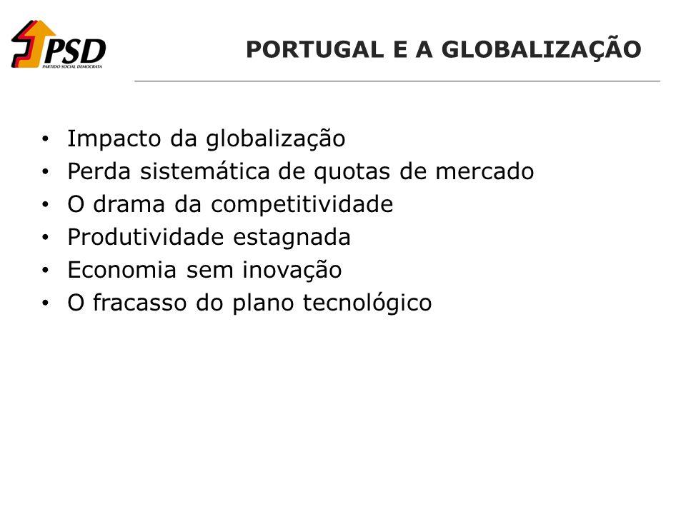 PORTUGAL E A GLOBALIZAÇÃO Impacto da globalização Perda sistemática de quotas de mercado O drama da competitividade Produtividade estagnada Economia sem inovação O fracasso do plano tecnológico