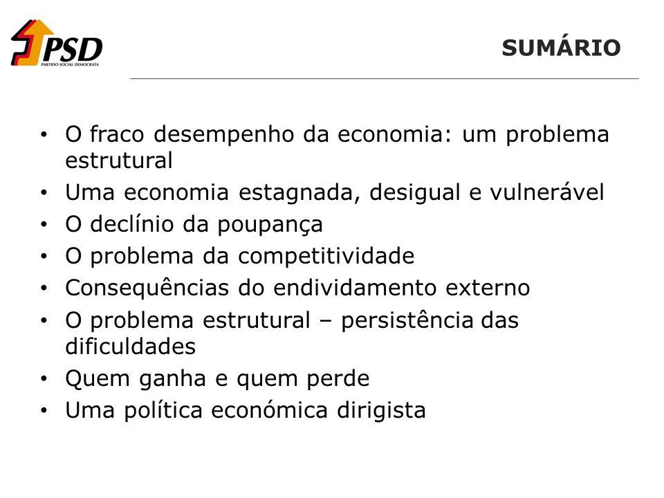 SUMÁRIO O fraco desempenho da economia: um problema estrutural Uma economia estagnada, desigual e vulnerável O declínio da poupança O problema da competitividade Consequências do endividamento externo O problema estrutural – persistência das dificuldades Quem ganha e quem perde Uma política económica dirigista