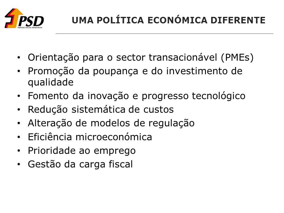 UMA POLÍTICA ECONÓMICA DIFERENTE Orientação para o sector transacionável (PMEs) Promoção da poupança e do investimento de qualidade Fomento da inovação e progresso tecnológico Redução sistemática de custos Alteração de modelos de regulação Eficiência microeconómica Prioridade ao emprego Gestão da carga fiscal