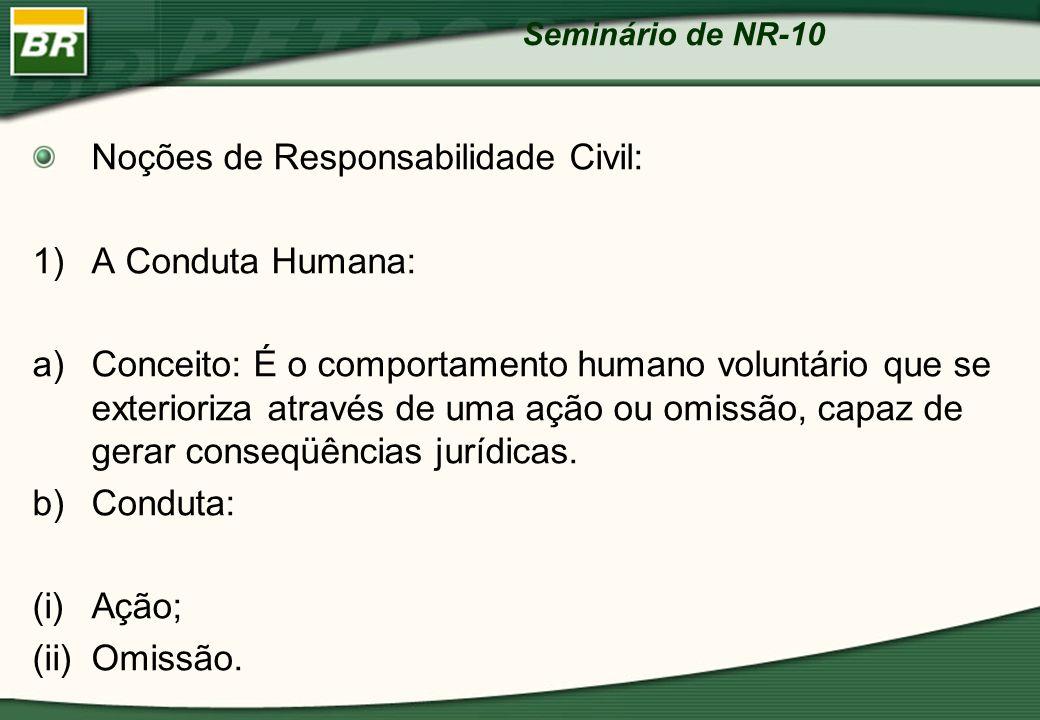Seminário de NR-10 Noções de Responsabilidade Civil: 1)A Conduta Humana: a)Conceito: É o comportamento humano voluntário que se exterioriza através de