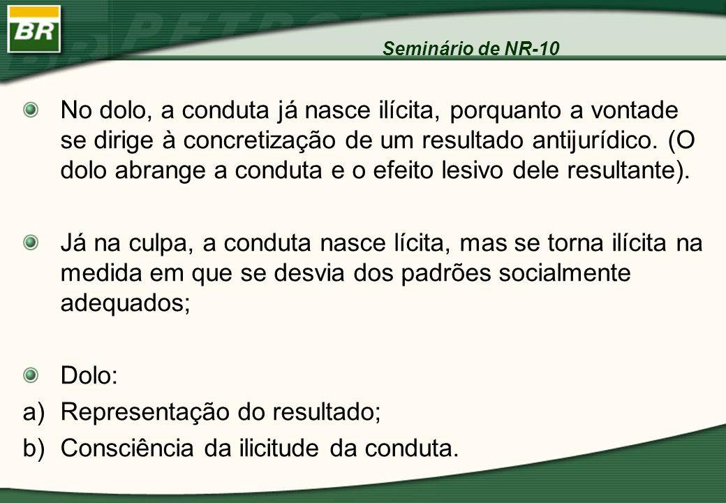 Seminário de NR-10 No dolo, a conduta já nasce ilícita, porquanto a vontade se dirige à concretização de um resultado antijurídico. (O dolo abrange a