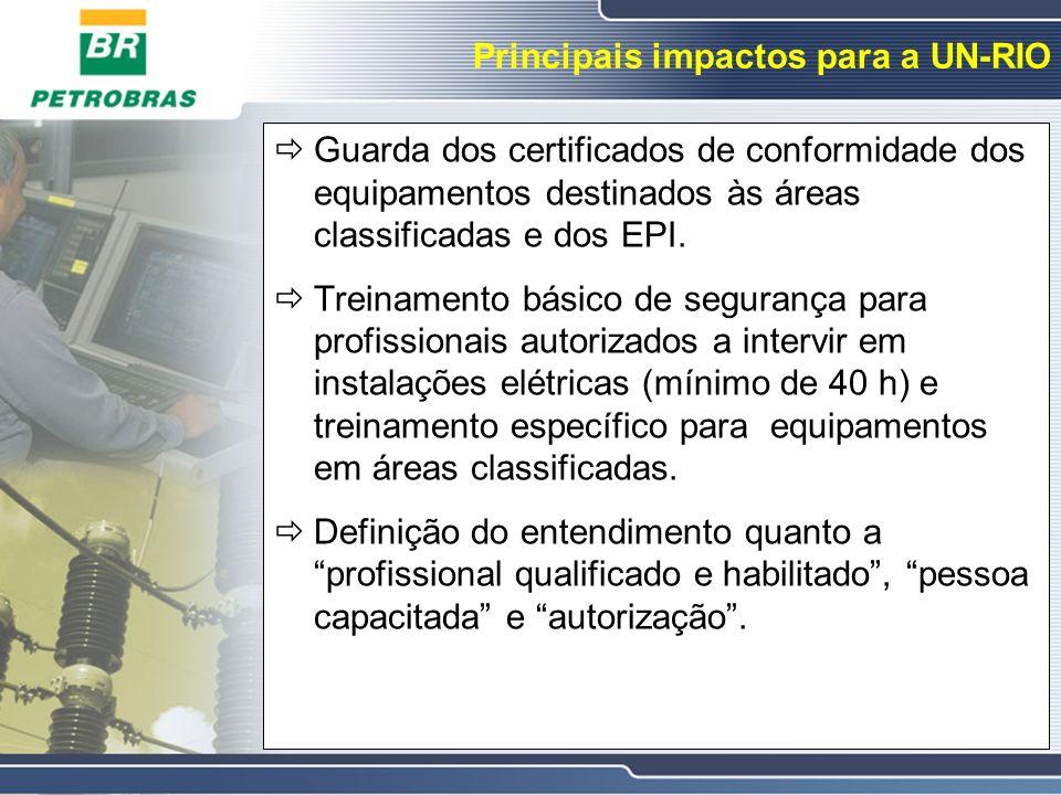 Principais impactos para a UN-RIO Guarda dos certificados de conformidade dos equipamentos destinados às áreas classificadas e dos EPI. Treinamento bá