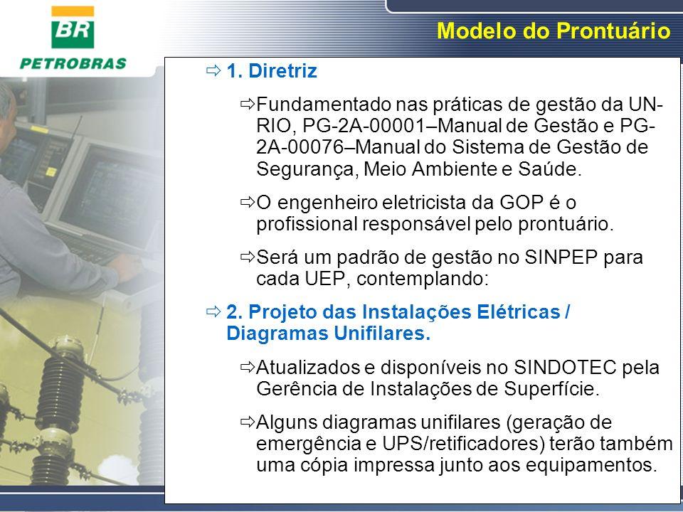 Modelo do Prontuário 1. Diretriz Fundamentado nas práticas de gestão da UN- RIO, PG-2A-00001–Manual de Gestão e PG- 2A-00076–Manual do Sistema de Gest