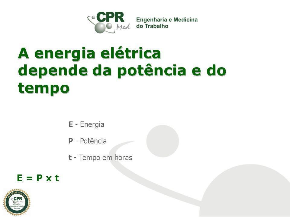 E - Energia P - Potência t - Tempo em horas A energia elétrica depende da potência e do tempo E = P x t
