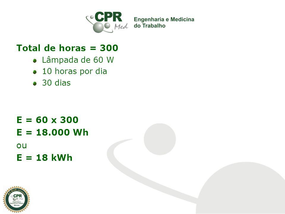Total de horas = 300 Lâmpada de 60 W 10 horas por dia 30 dias E = 60 x 300 E = 18.000 Wh ou E = 18 kWh