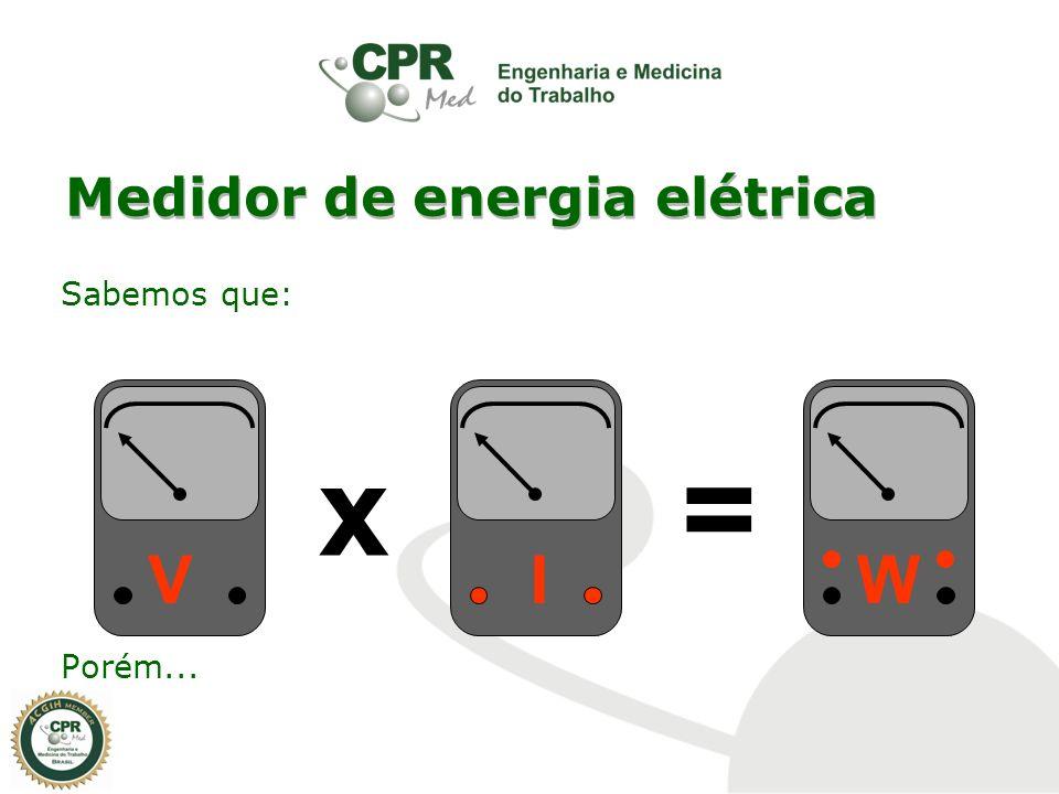 VIW x= Medidor de energia elétrica Sabemos que: Porém...