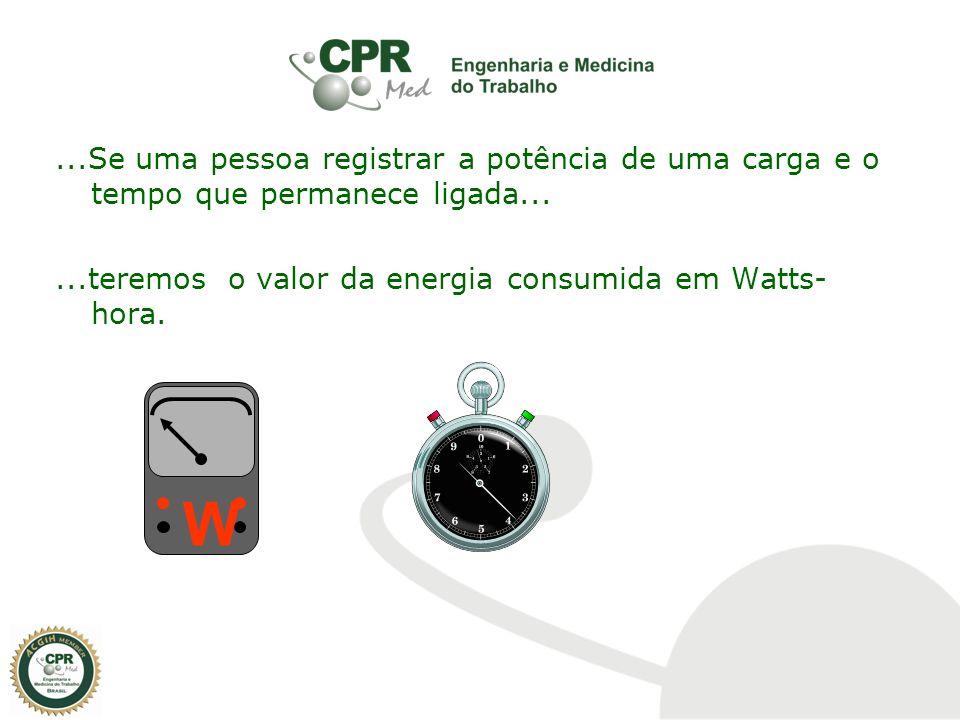 ...Se uma pessoa registrar a potência de uma carga e o tempo que permanece ligada......teremos o valor da energia consumida em Watts- hora. W