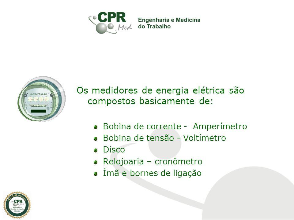 Os medidores de energia elétrica são compostos basicamente de: Bobina de corrente - Amperímetro Bobina de tensão - Voltímetro Disco Relojoaria – cronô
