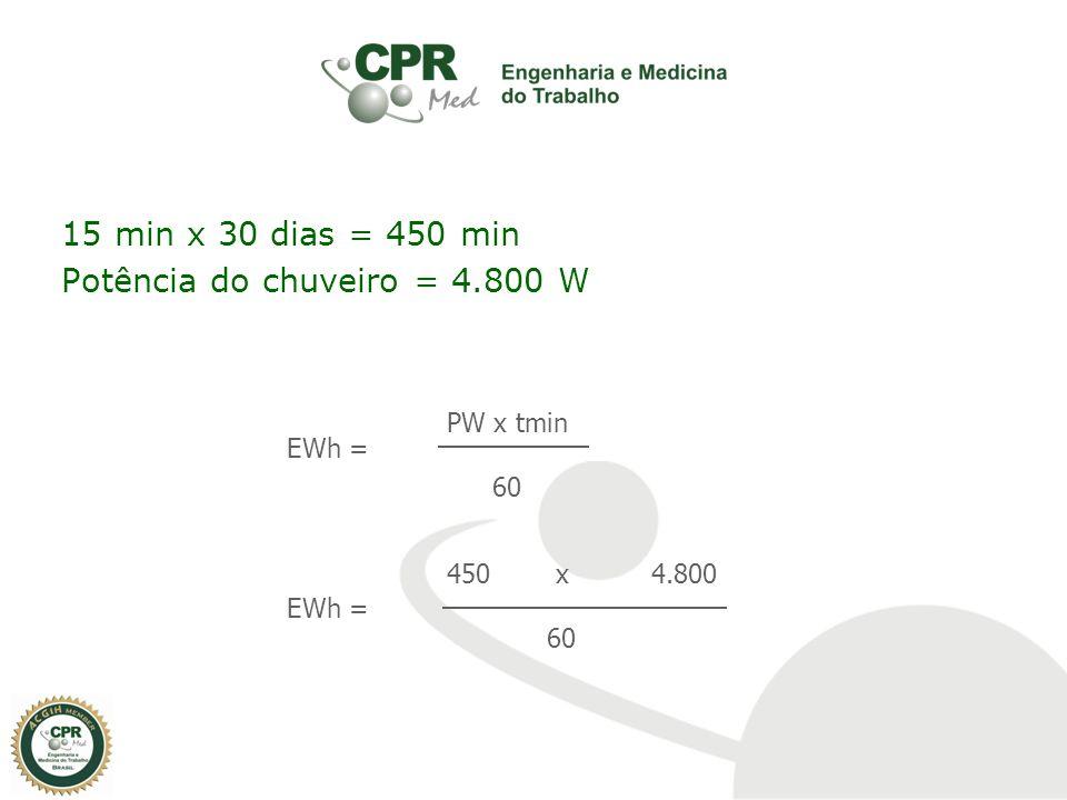 EWh = PW x tmin 60 EWh = 60 450 x 4.800 15 min x 30 dias = 450 min Potência do chuveiro = 4.800 W