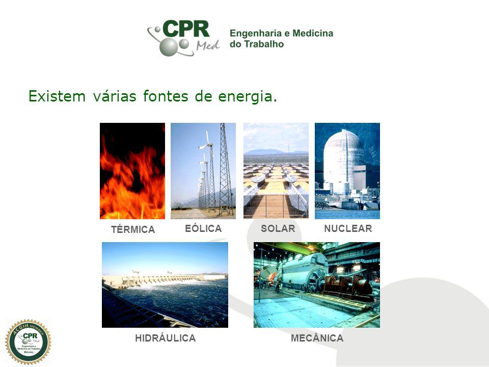 TÉRMICA EÓLICASOLARNUCLEAR HIDRÁULICAMECÂNICA Existem várias fontes de energia.