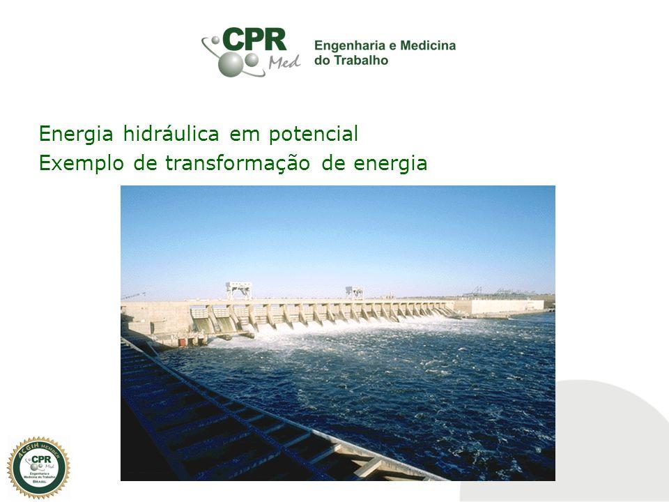 Energia hidráulica em potencial Exemplo de transformação de energia