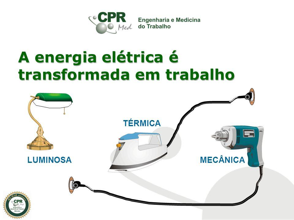 LUMINOSAMECÂNICA TÉRMICA A energia elétrica é transformada em trabalho