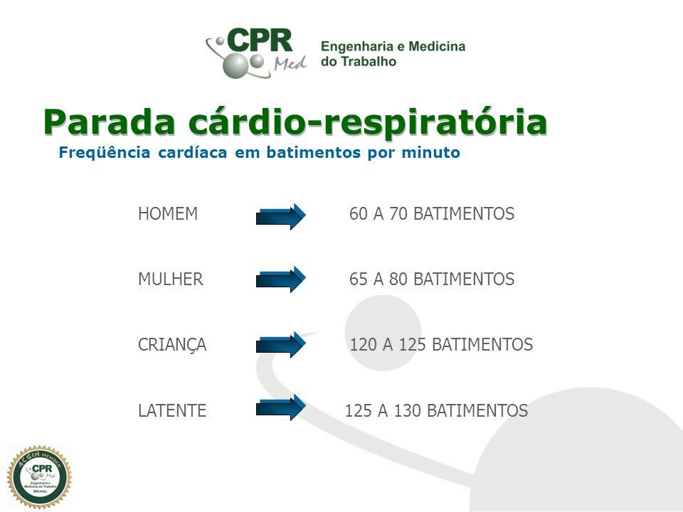 Parada cárdio-respiratória Freqüência cardíaca em batimentos por minuto HOMEM 60 A 70 BATIMENTOS MULHER 65 A 80 BATIMENTOS CRIANÇA 120 A 125 BATIMENTO