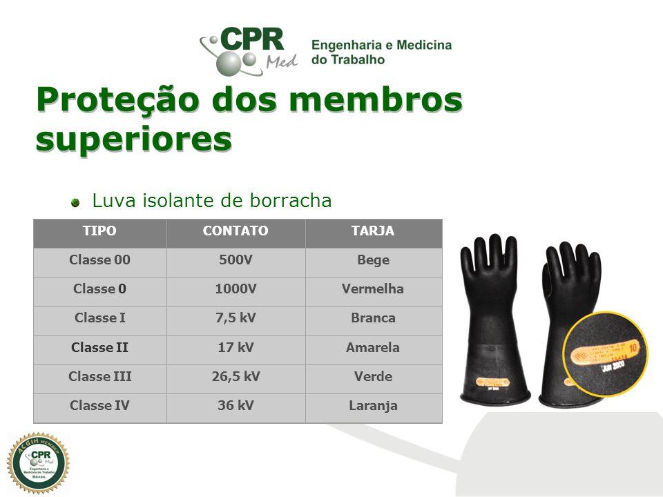 Proteção dos membros superiores Luva isolante de borracha TIPOCONTATOTARJA Classe 00500VBege Classe 01000VVermelha Classe I7,5 kVBranca Classe II17 kV