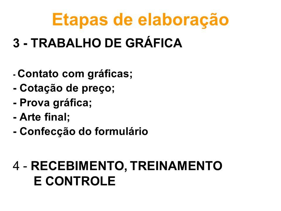 Etapas de elaboração 3 - TRABALHO DE GRÁFICA - Contato com gráficas; - Cotação de preço; - Prova gráfica; - Arte final; - Confecção do formulário 4 -