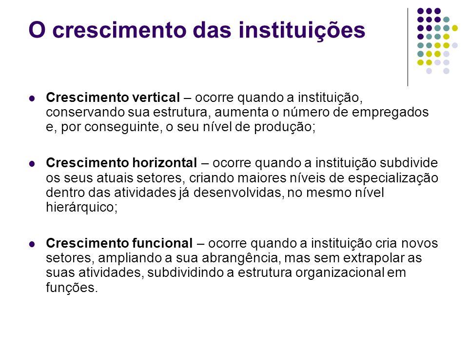 O crescimento das instituições Crescimento vertical – ocorre quando a instituição, conservando sua estrutura, aumenta o número de empregados e, por co