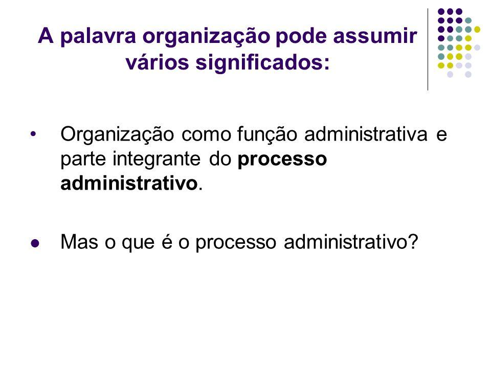 A palavra organização pode assumir vários significados: Organização como função administrativa e parte integrante do processo administrativo. Mas o qu
