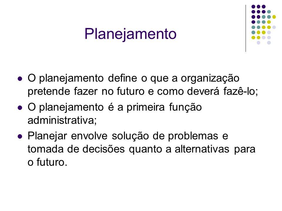 Planejamento O planejamento define o que a organização pretende fazer no futuro e como deverá fazê-lo; O planejamento é a primeira função administrati
