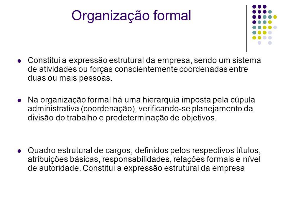 Organização formal Constitui a expressão estrutural da empresa, sendo um sistema de atividades ou forças conscientemente coordenadas entre duas ou mai