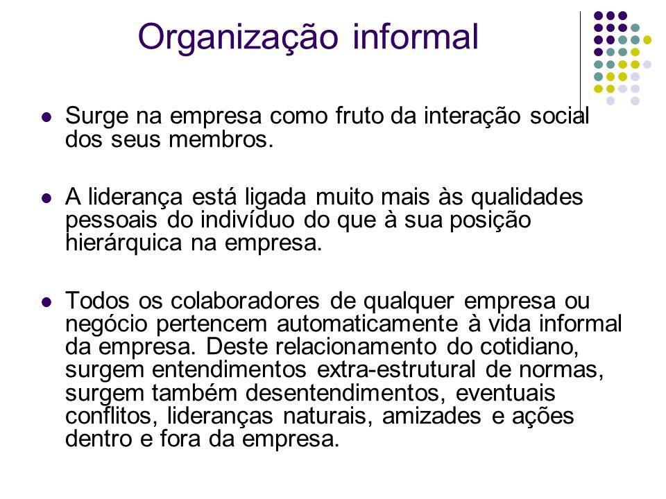 Organização informal Surge na empresa como fruto da interação social dos seus membros. A liderança está ligada muito mais às qualidades pessoais do in