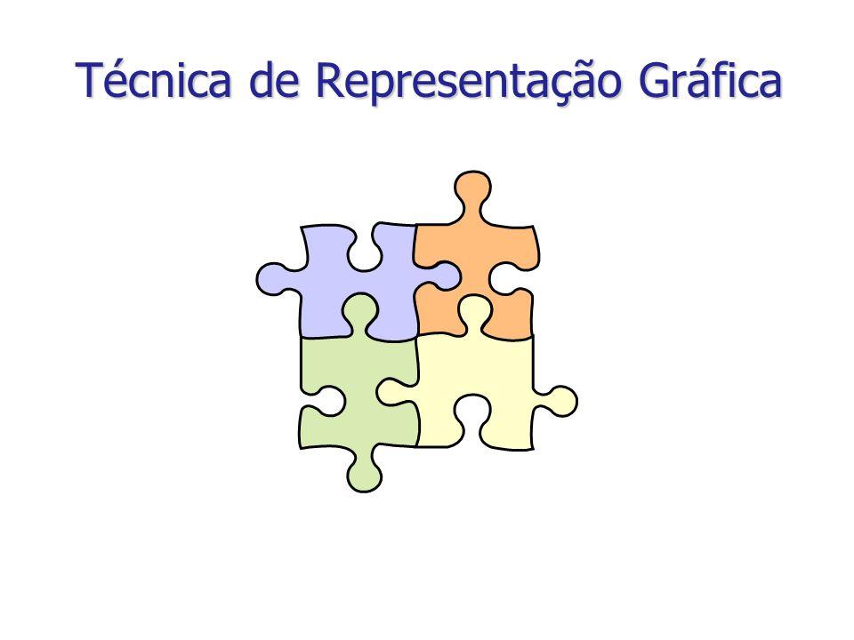 Fluxograma é a representação gráfica que apresenta a seqüência de um trabalho de forma analítica, caracterizando as operações, os responsáveis e/ou unidades organizacionais envolvidos no processo.