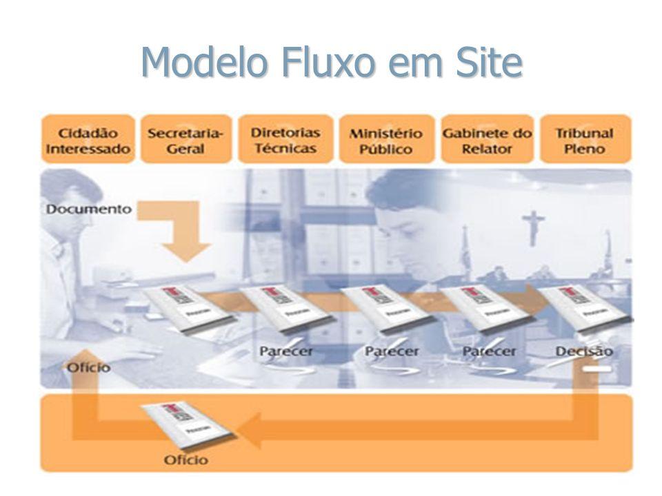 Modelo Fluxo em Site
