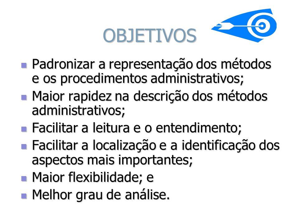 OBJETIVOS Padronizar a representação dos métodos e os procedimentos administrativos; Padronizar a representação dos métodos e os procedimentos adminis