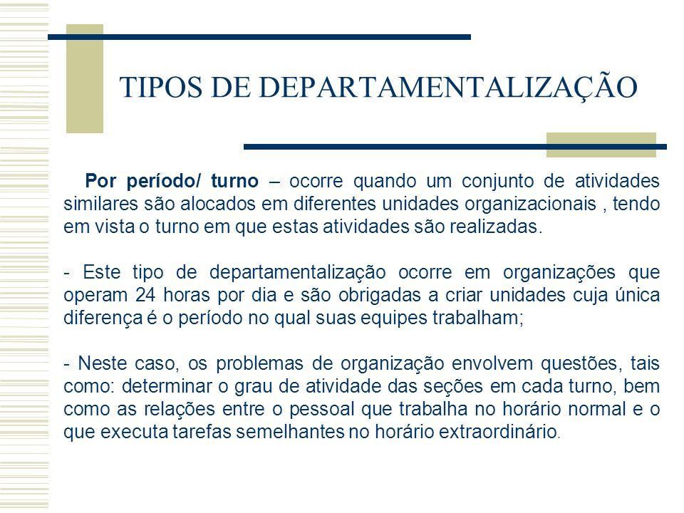 TIPOS DE DEPARTAMENTALIZAÇÃO Por período/ turno – ocorre quando um conjunto de atividades similares são alocados em diferentes unidades organizacionais, tendo em vista o turno em que estas atividades são realizadas.